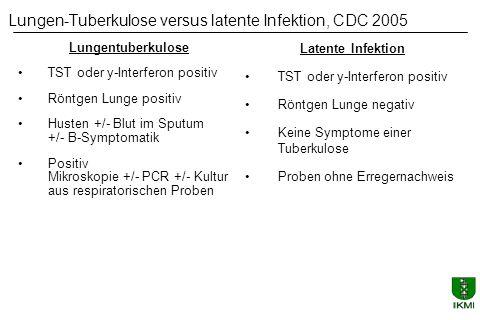 Lungen-Tuberkulose versus latente Infektion, CDC 2005 Latente Infektion TST oder y-Interferon positiv Röntgen Lunge negativ Keine Symptome einer Tuber