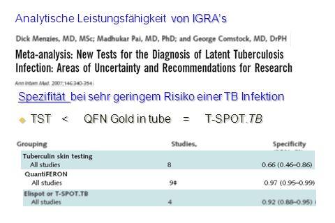 Spezifität bei sehr geringem Risiko einer TB Infektion TST < QFN Gold in tube = T-SPOT.TB TST < QFN Gold in tube = T-SPOT.TB von IGRAs Analytische Lei