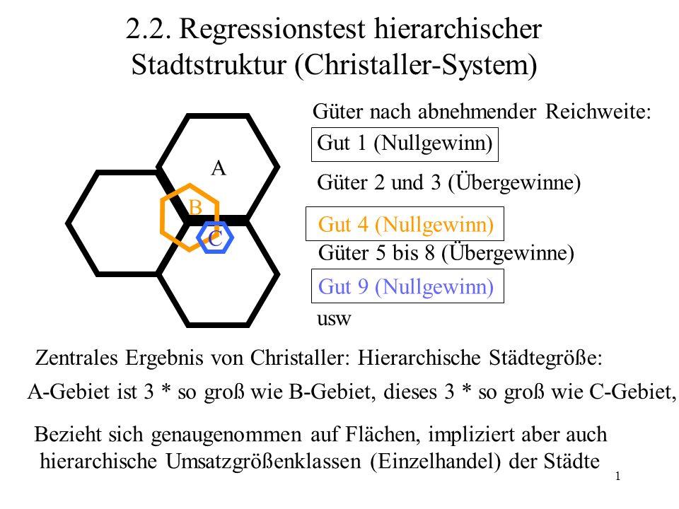 1 2.2. Regressionstest hierarchischer Stadtstruktur (Christaller-System) A B A-Gebiet ist 3 * so groß wie B-Gebiet, dieses 3 * so groß wie C-Gebiet, Z