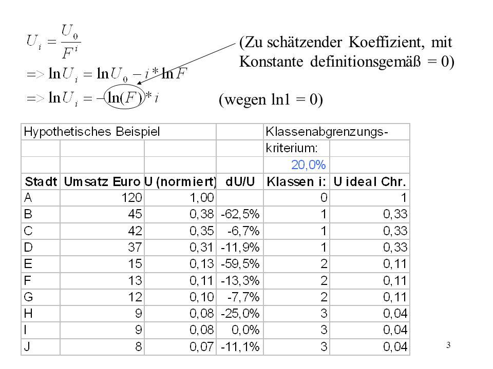3 (wegen ln1 = 0) (Zu schätzender Koeffizient, mit Konstante definitionsgemäß = 0)