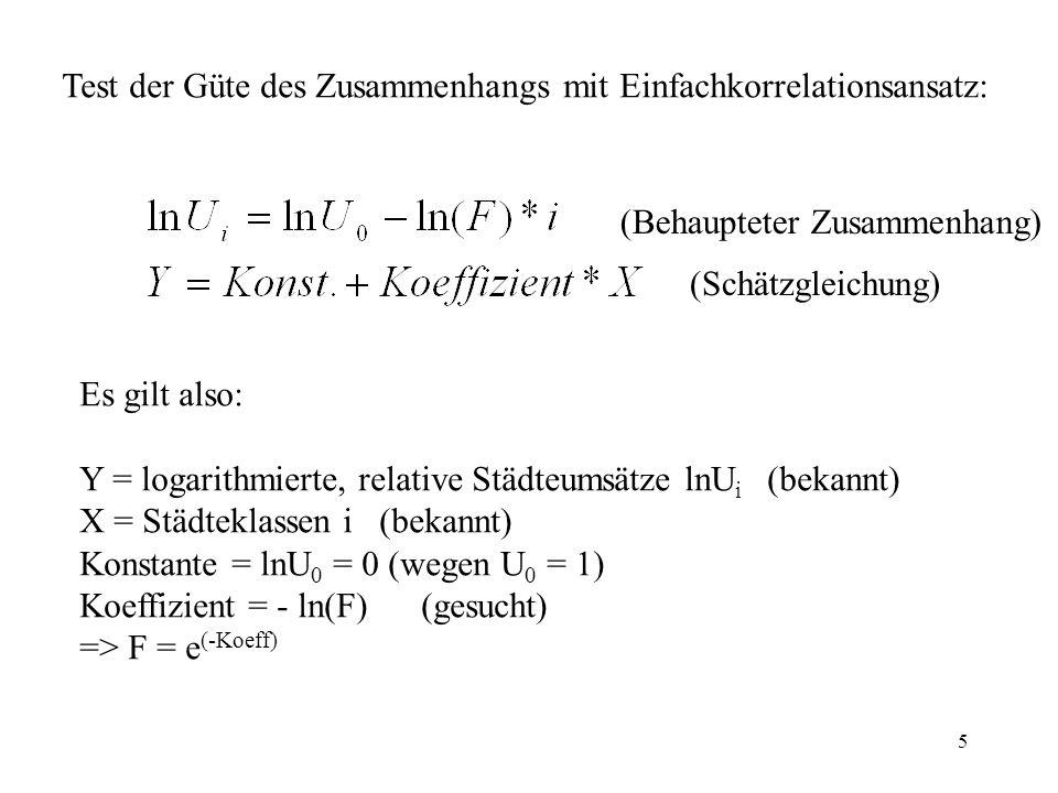 5 Test der Güte des Zusammenhangs mit Einfachkorrelationsansatz: (Schätzgleichung) (Behaupteter Zusammenhang) Es gilt also: Y = logarithmierte, relati
