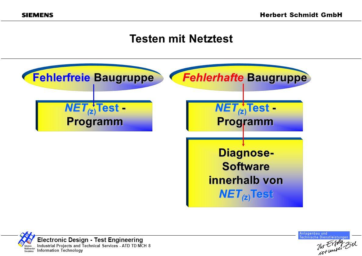 Industrial Projects and Technical Services - ATD TD MCH 8 Information Technology Electronic Design - Test Engineering Herbert Schmidt GmbH Fehlerfreie Baugruppe Fehlerhafte Baugruppe NET (z) Test- Programm NET (z) Test - Programm Diagnose- Software innerhalb von NET (z) Test NET (z) Test- Programm NET (z) Test - Programm Testen mit Netztest