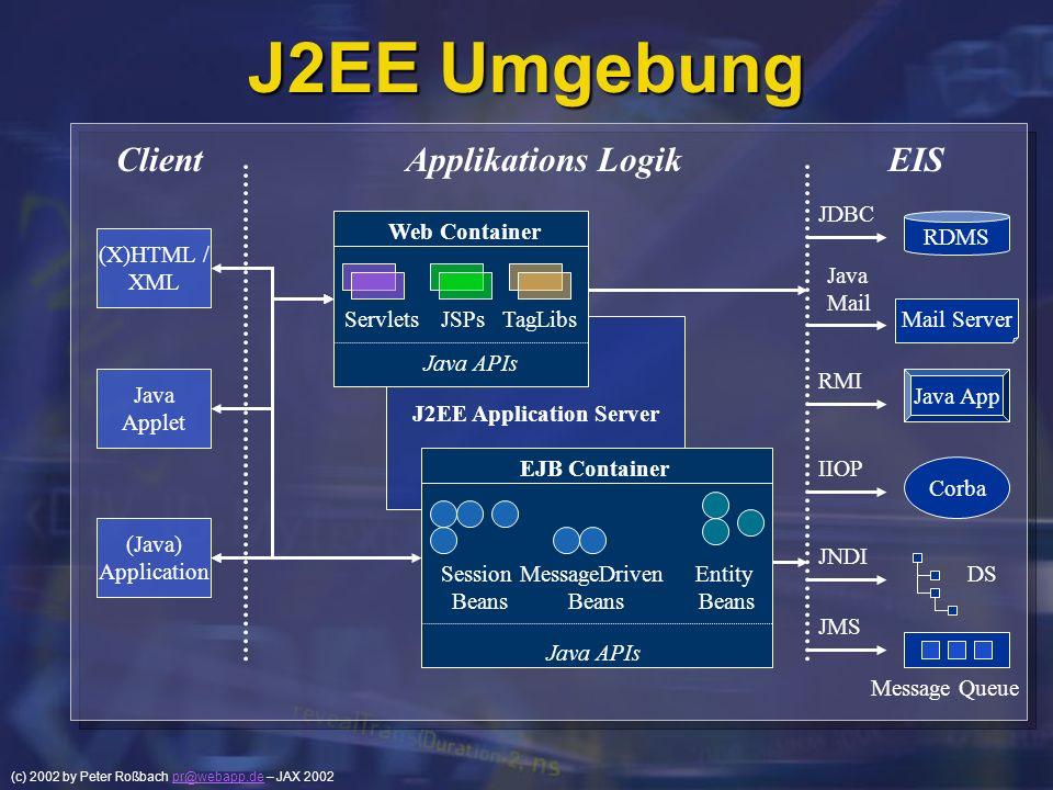 (c) 2002 by Peter Roßbach pr@webapp.de – JAX 2002pr@webapp.de J2EE Umgebung ClientApplikations LogikEIS (X)HTML / XML Java Applet (Java) Application J