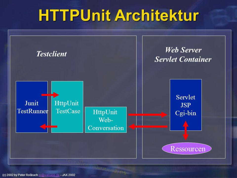 (c) 2002 by Peter Roßbach pr@webapp.de – JAX 2002pr@webapp.de HTTPUnit Architektur Testclient Web Server Servlet Container Junit TestRunner HttpUnit T