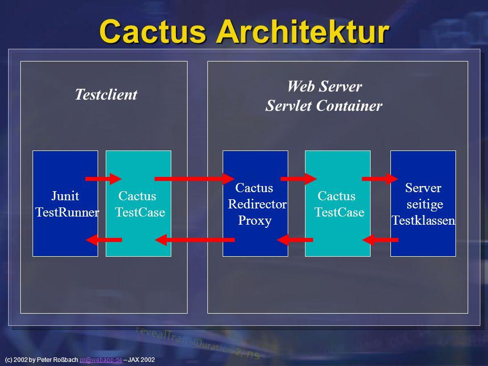 (c) 2002 by Peter Roßbach pr@webapp.de – JAX 2002pr@webapp.de Cactus Architektur Testclient Web Server Servlet Container Junit TestRunner Server seiti