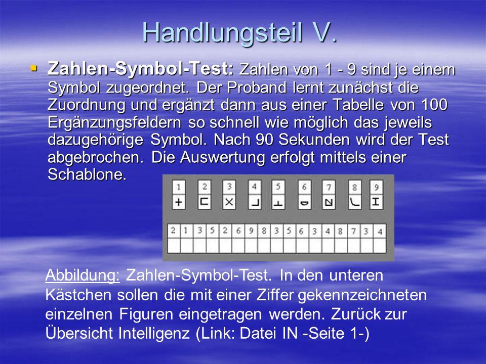 Handlungsteil V. Zahlen-Symbol-Test: Zahlen von 1 - 9 sind je einem Symbol zugeordnet. Der Proband lernt zunächst die Zuordnung und ergänzt dann aus e