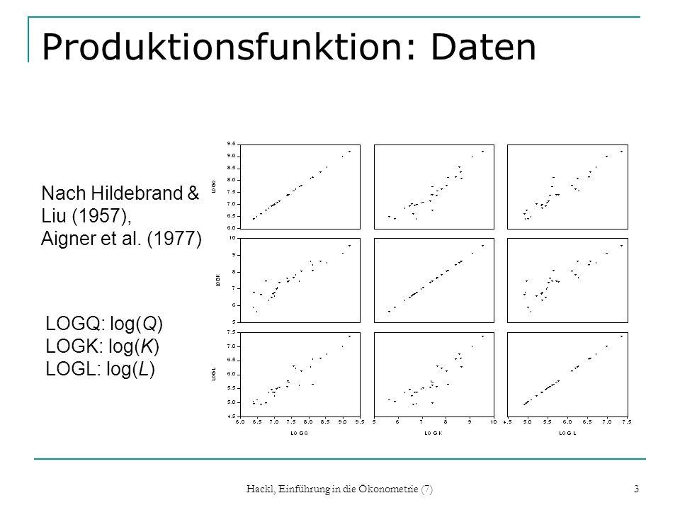 Hackl, Einführung in die Ökonometrie (7) 3 Produktionsfunktion: Daten Nach Hildebrand & Liu (1957), Aigner et al. (1977) LOGQ: log(Q) LOGK: log(K) LOG