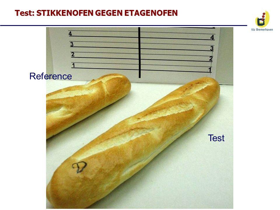 Test: STIKKENOFEN GEGEN ETAGENOFEN Reference Test