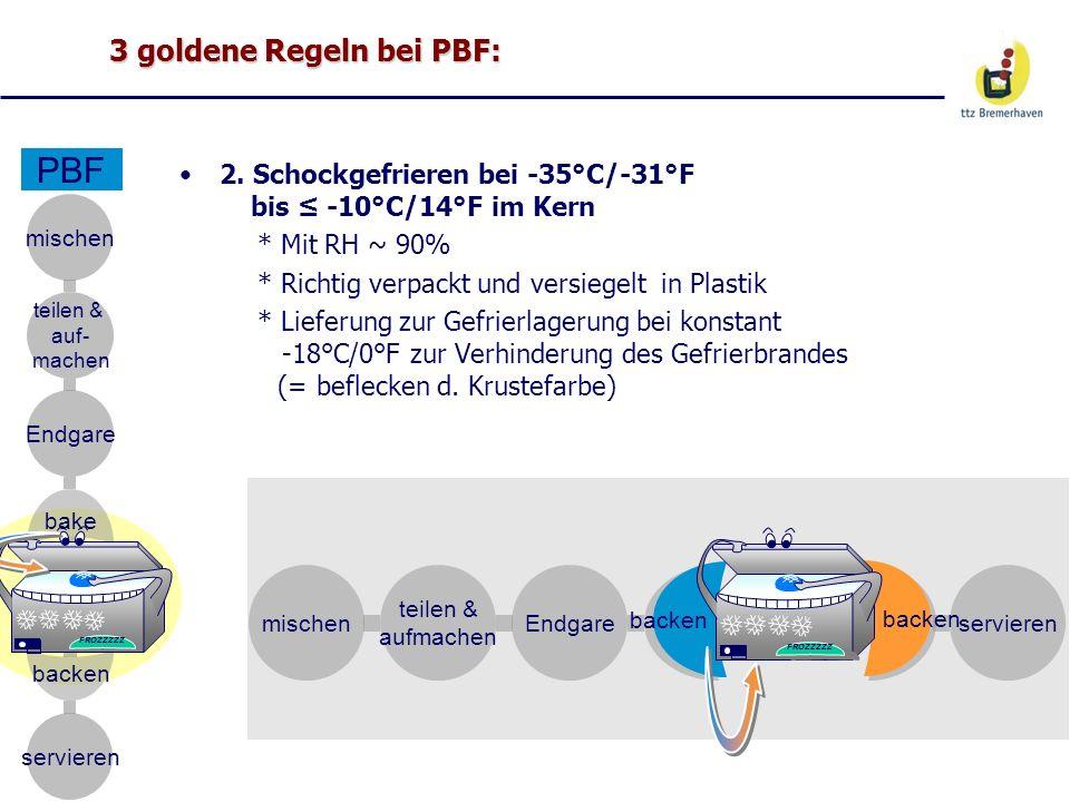 2. Schockgefrieren bei -35°C/-31°F bis -10°C/14°F im Kern * Mit RH ~ 90% * Richtig verpackt und versiegelt in Plastik * Lieferung zur Gefrierlagerung