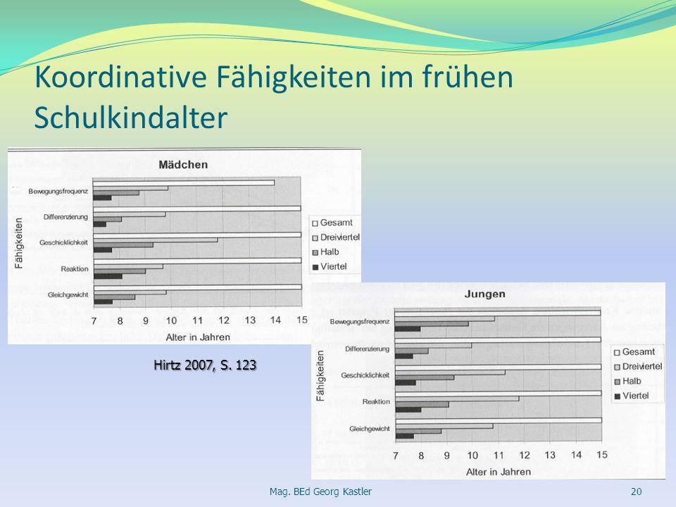 Koordinative Fähigkeiten im frühen Schulkindalter Mag. BEd Georg Kastler20 Hirtz 2007, S. 123