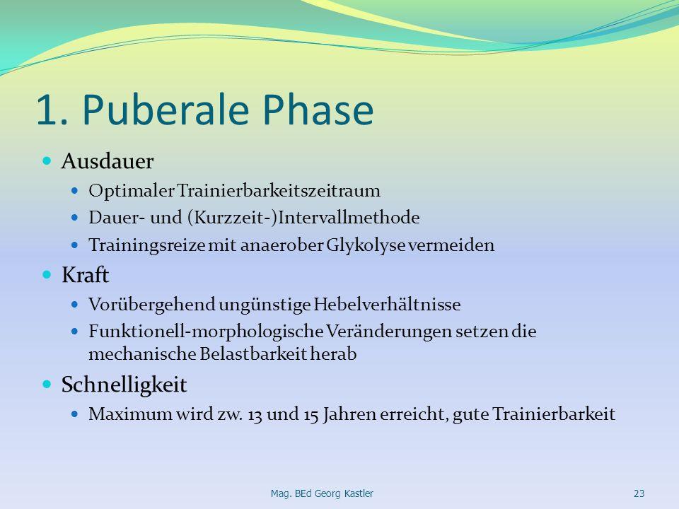1. Puberale Phase Ausdauer Optimaler Trainierbarkeitszeitraum Dauer- und (Kurzzeit-)Intervallmethode Trainingsreize mit anaerober Glykolyse vermeiden