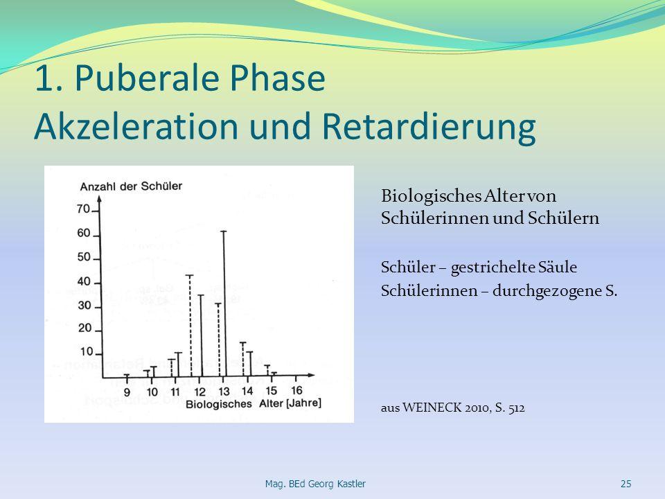 1. Puberale Phase Akzeleration und Retardierung Biologisches Alter von Schülerinnen und Schülern Schüler – gestrichelte Säule Schülerinnen – durchgezo
