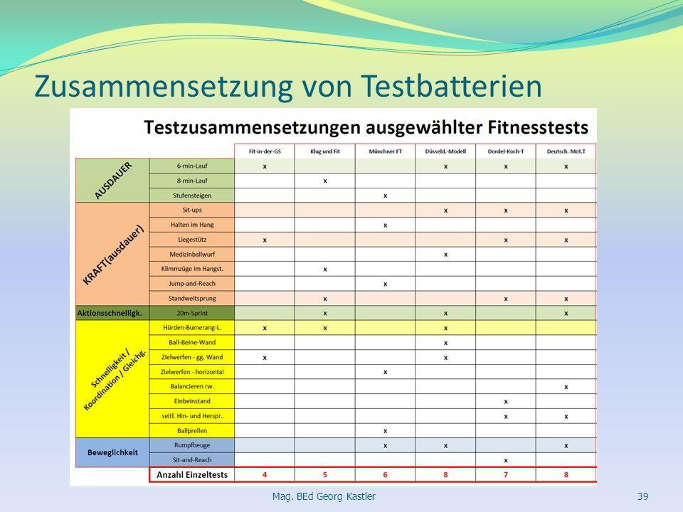 Zusammensetzung von Testbatterien Mag. BEd Georg Kastler39