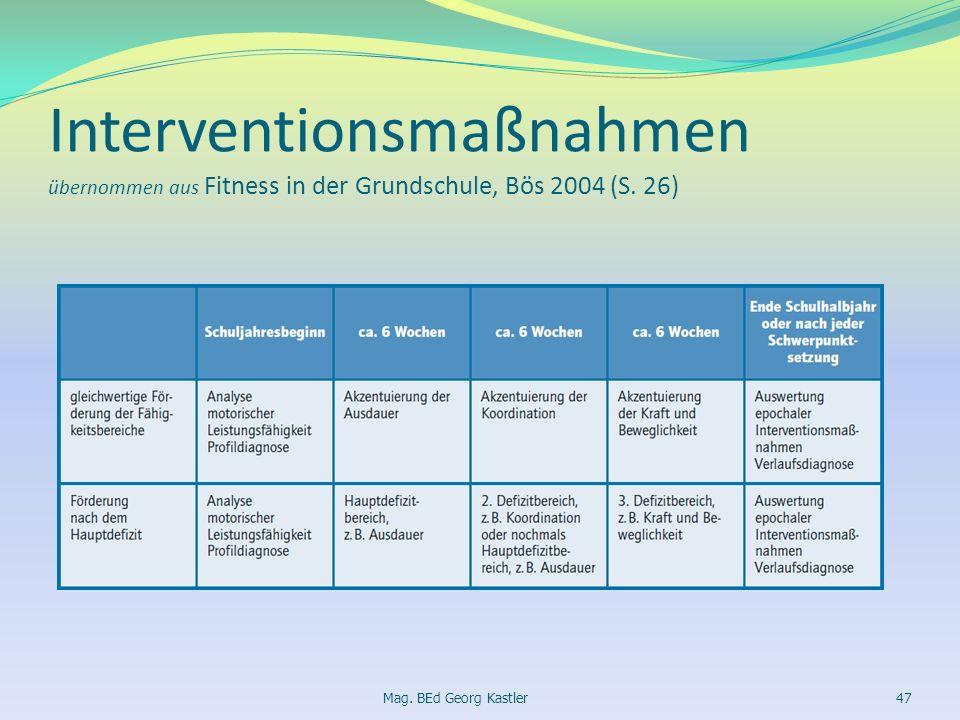 Interventionsmaßnahmen übernommen aus Fitness in der Grundschule, Bös 2004 (S. 26) Mag. BEd Georg Kastler47