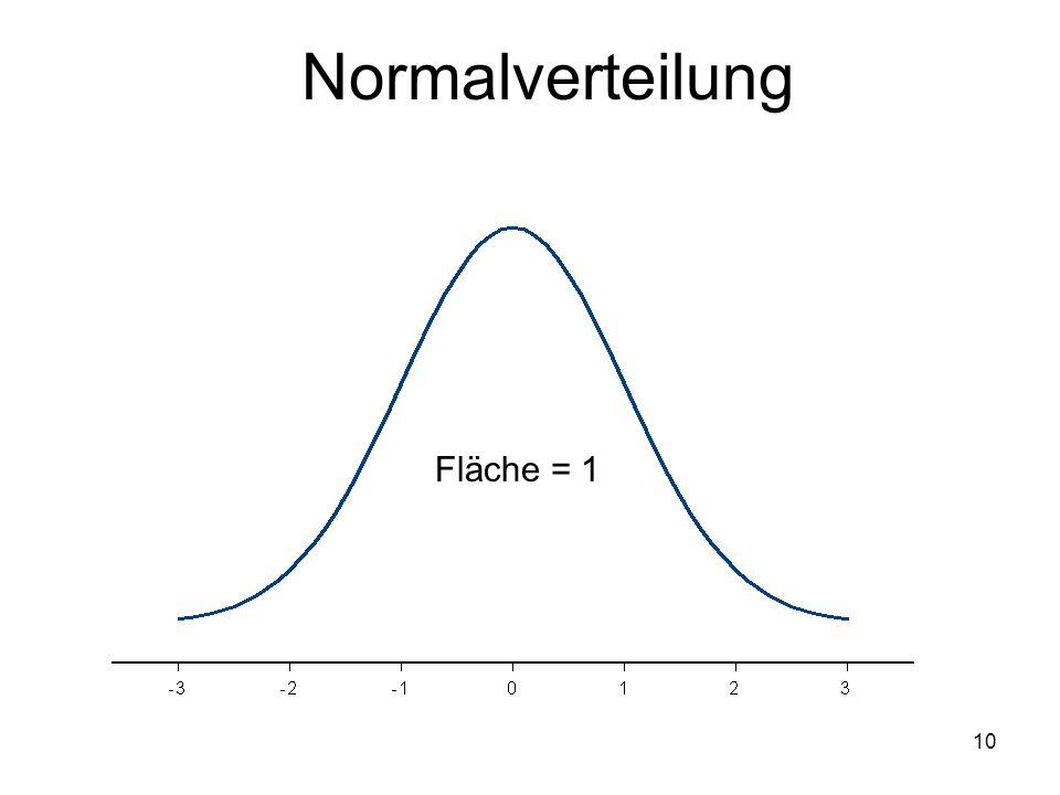 10 Normalverteilung Fläche = 1