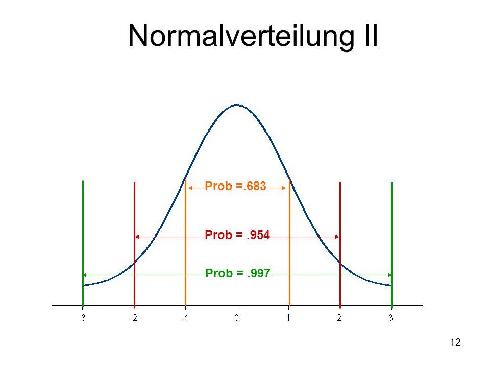 12 Normalverteilung II Prob =.683 Prob =.954 Prob =.997