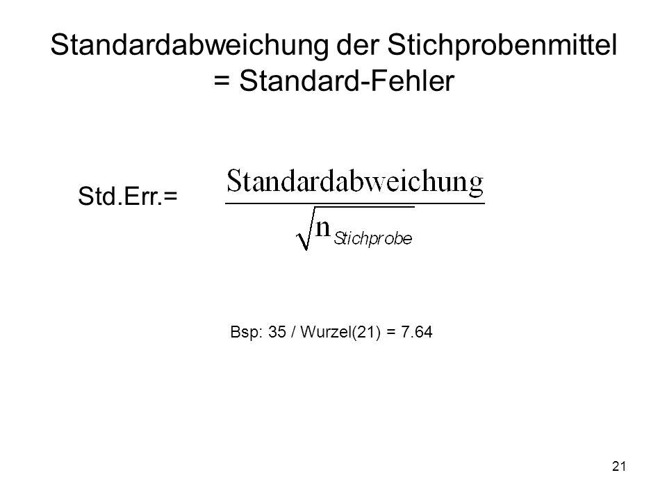 21 Standardabweichung der Stichprobenmittel = Standard-Fehler Bsp: 35 / Wurzel(21) = 7.64 Std.Err.=