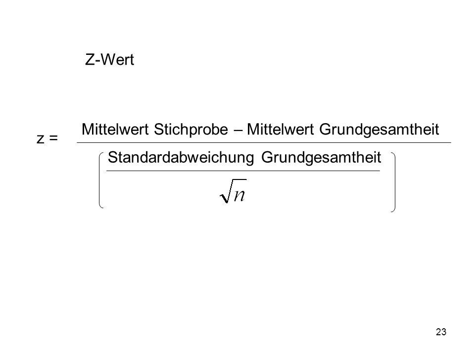 23 Z-Wert z = Mittelwert Stichprobe – Mittelwert Grundgesamtheit Standardabweichung Grundgesamtheit