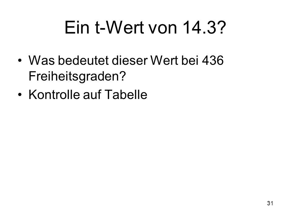 31 Ein t-Wert von 14.3? Was bedeutet dieser Wert bei 436 Freiheitsgraden? Kontrolle auf Tabelle