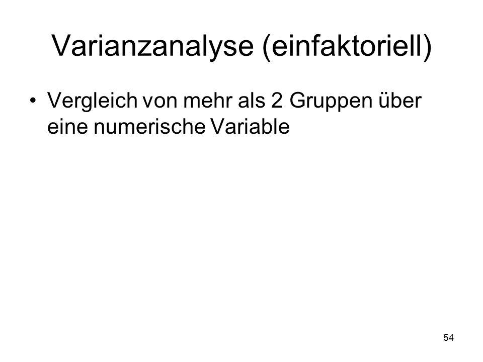 54 Varianzanalyse (einfaktoriell) Vergleich von mehr als 2 Gruppen über eine numerische Variable