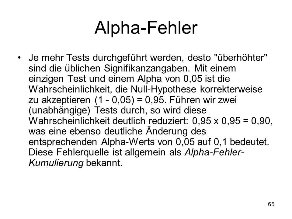 65 Alpha-Fehler Je mehr Tests durchgeführt werden, desto