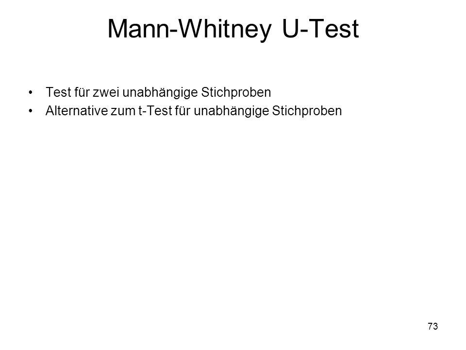 73 Mann-Whitney U-Test Test für zwei unabhängige Stichproben Alternative zum t-Test für unabhängige Stichproben