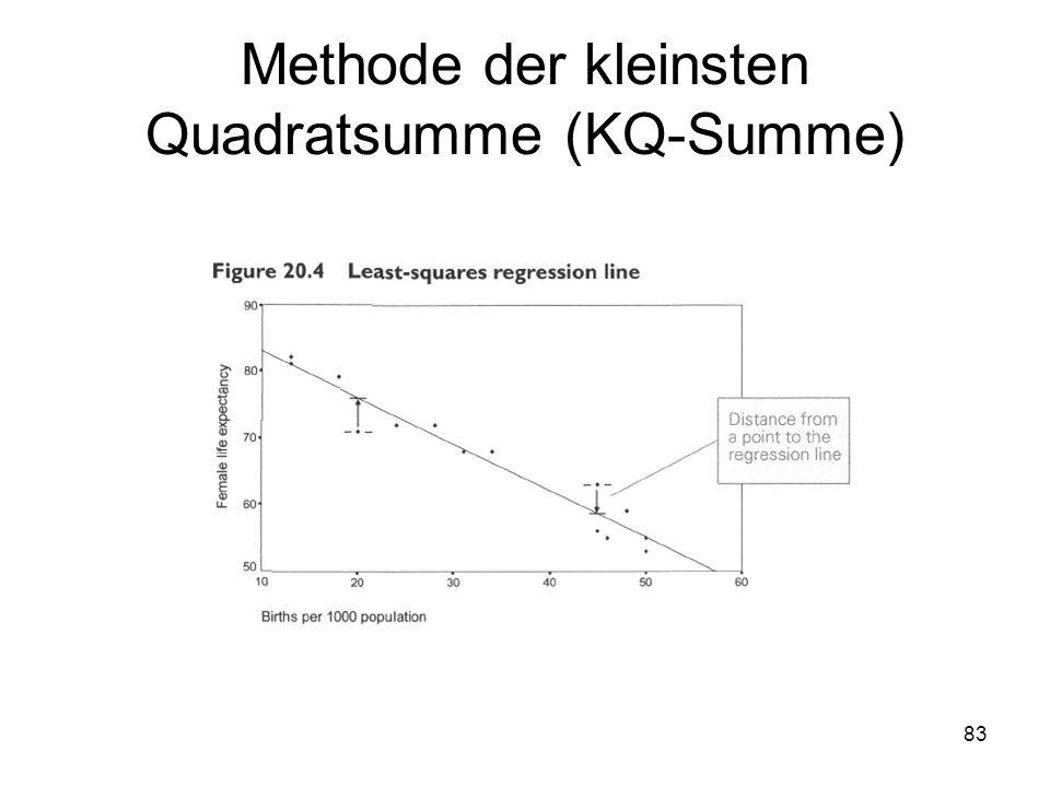83 Methode der kleinsten Quadratsumme (KQ-Summe)