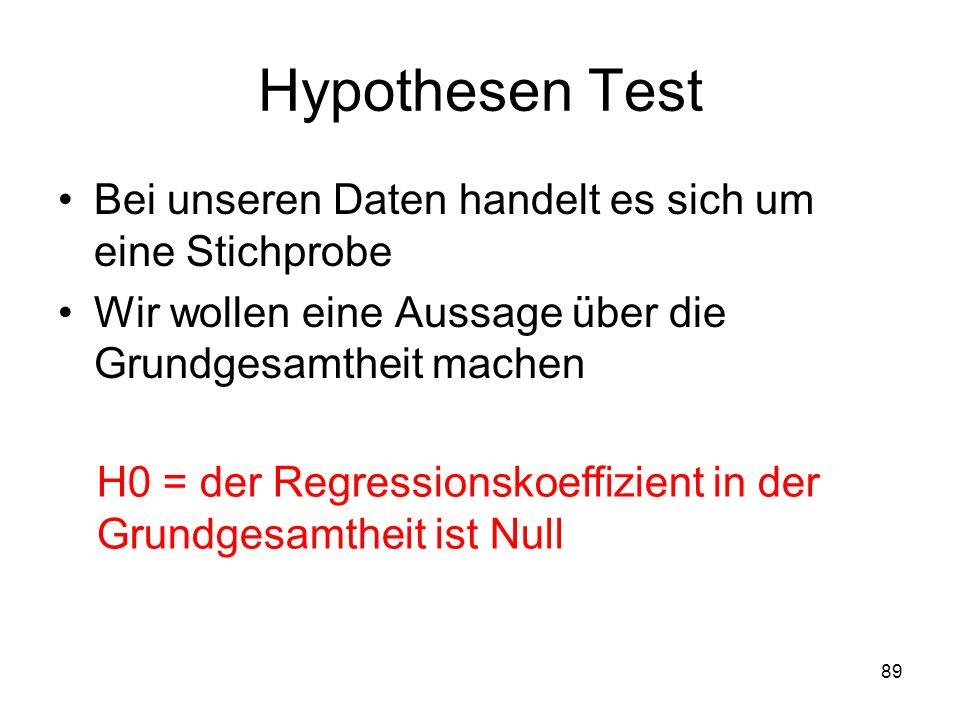 89 Hypothesen Test Bei unseren Daten handelt es sich um eine Stichprobe Wir wollen eine Aussage über die Grundgesamtheit machen H0 = der Regressionsko