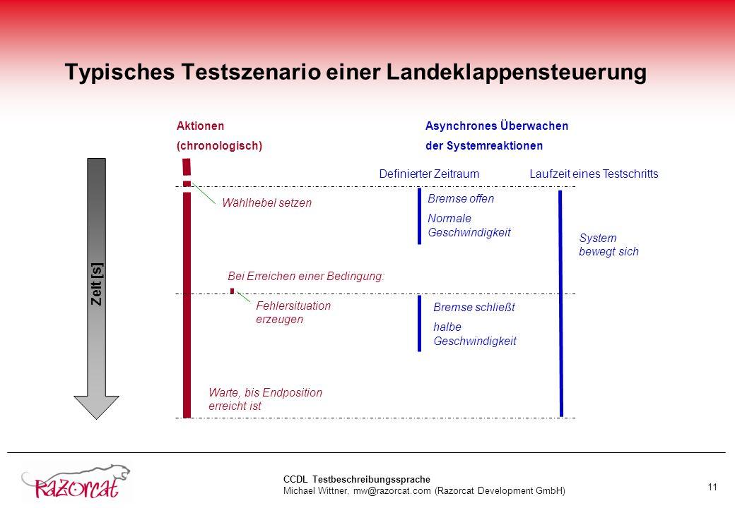 CCDL Testbeschreibungssprache Michael Wittner, mw@razorcat.com (Razorcat Development GmbH) 11 Typisches Testszenario einer Landeklappensteuerung Zeit