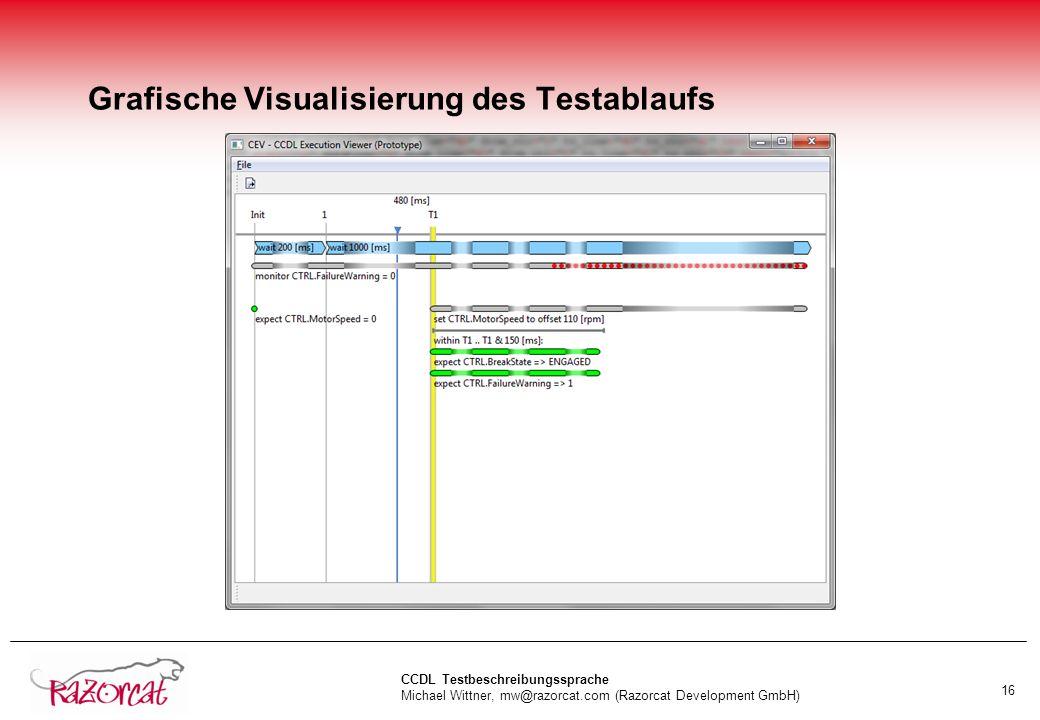 CCDL Testbeschreibungssprache Michael Wittner, mw@razorcat.com (Razorcat Development GmbH) Grafische Visualisierung des Testablaufs 16