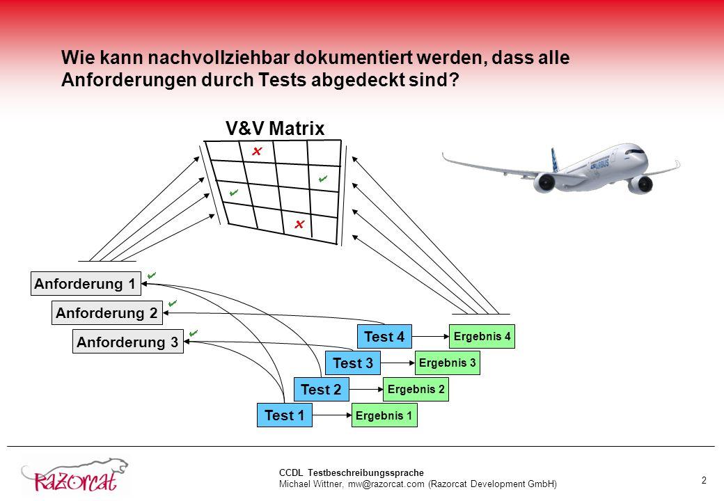 CCDL Testbeschreibungssprache Michael Wittner, mw@razorcat.com (Razorcat Development GmbH) 2 .