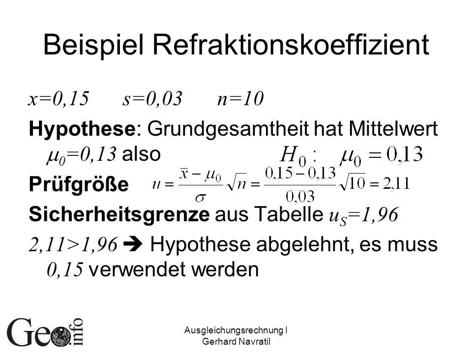Ausgleichungsrechnung I Gerhard Navratil Beispiel Refraktionskoeffizient x=0,15s=0,03n=10 Hypothese: Grundgesamtheit hat Mittelwert 0 =0,13 also Prüfg