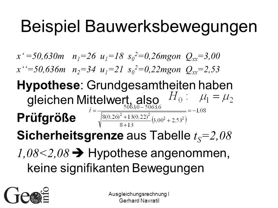 Ausgleichungsrechnung I Gerhard Navratil Beispiel Bauwerksbewegungen x =50,630mn 1 =26u 1 =18s 0 2 =0,26mgon Q xx =3,00 x=50,636mn 2 =34u 1 =21s 0 2 =