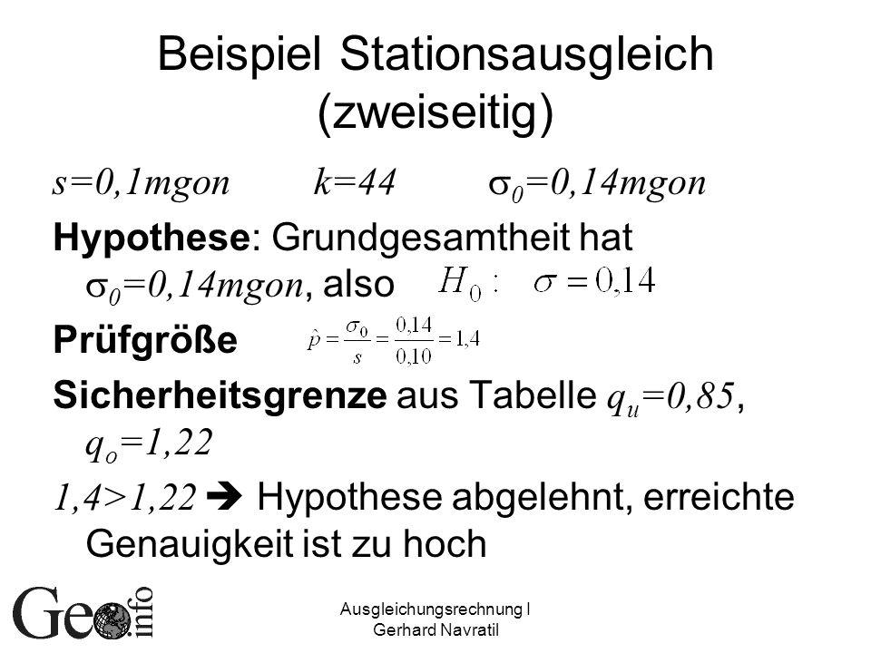 Ausgleichungsrechnung I Gerhard Navratil Beispiel Stationsausgleich (zweiseitig) s=0,1mgonk=44 0 =0,14mgon Hypothese: Grundgesamtheit hat 0 =0,14mgon,