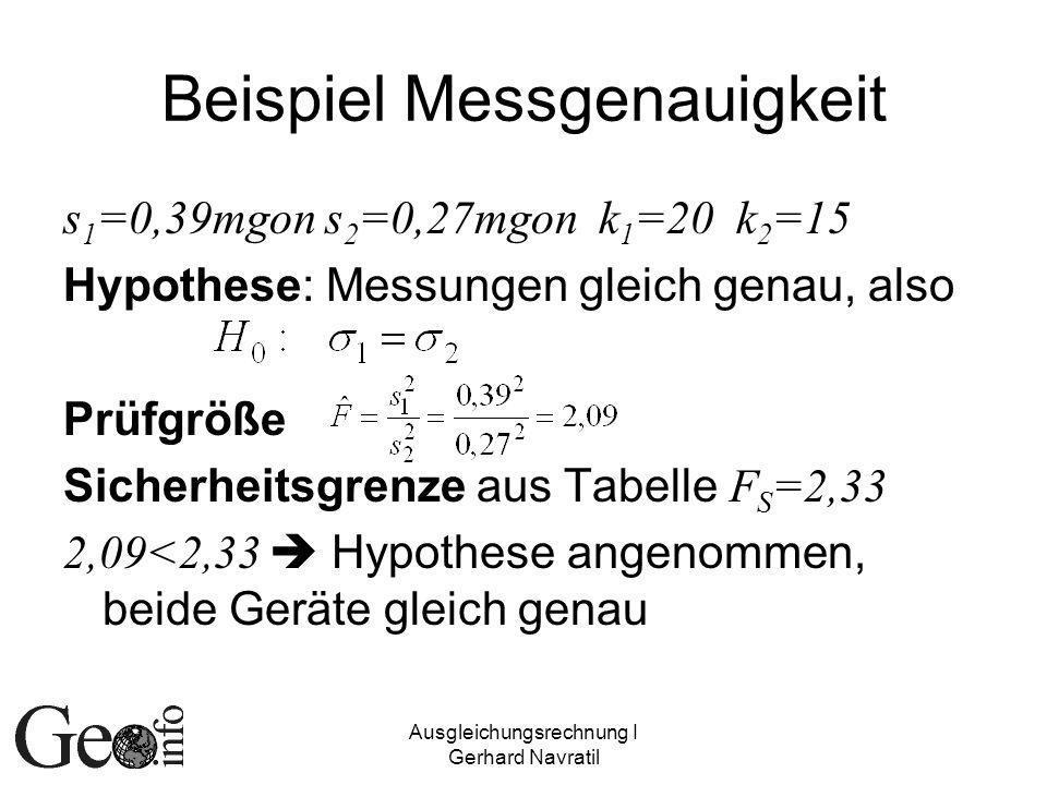 Ausgleichungsrechnung I Gerhard Navratil Beispiel Messgenauigkeit s 1 =0,39mgon s 2 =0,27mgon k 1 =20 k 2 =15 Hypothese: Messungen gleich genau, also
