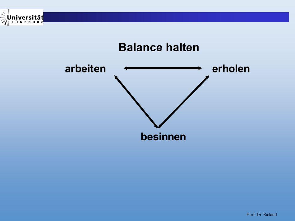 Prof. Dr. Sieland arbeitenerholen besinnen Balance halten