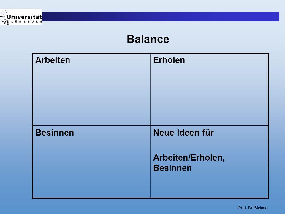 Prof. Dr. Sieland ArbeitenErholen BesinnenNeue Ideen für Arbeiten/Erholen, Besinnen Balance
