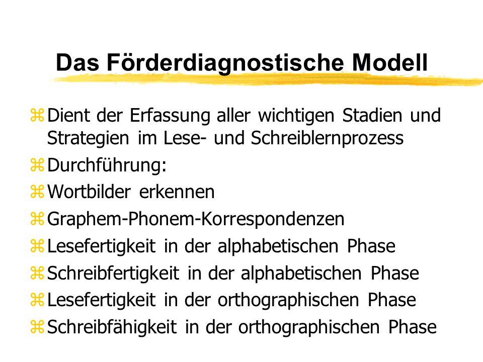 Das Förderdiagnostische Modell zDient der Erfassung aller wichtigen Stadien und Strategien im Lese- und Schreiblernprozess zDurchführung: zWortbilder