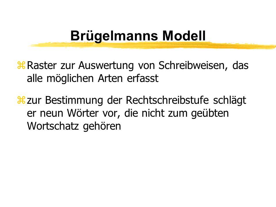 Brügelmanns Modell zRaster zur Auswertung von Schreibweisen, das alle möglichen Arten erfasst zzur Bestimmung der Rechtschreibstufe schlägt er neun Wö