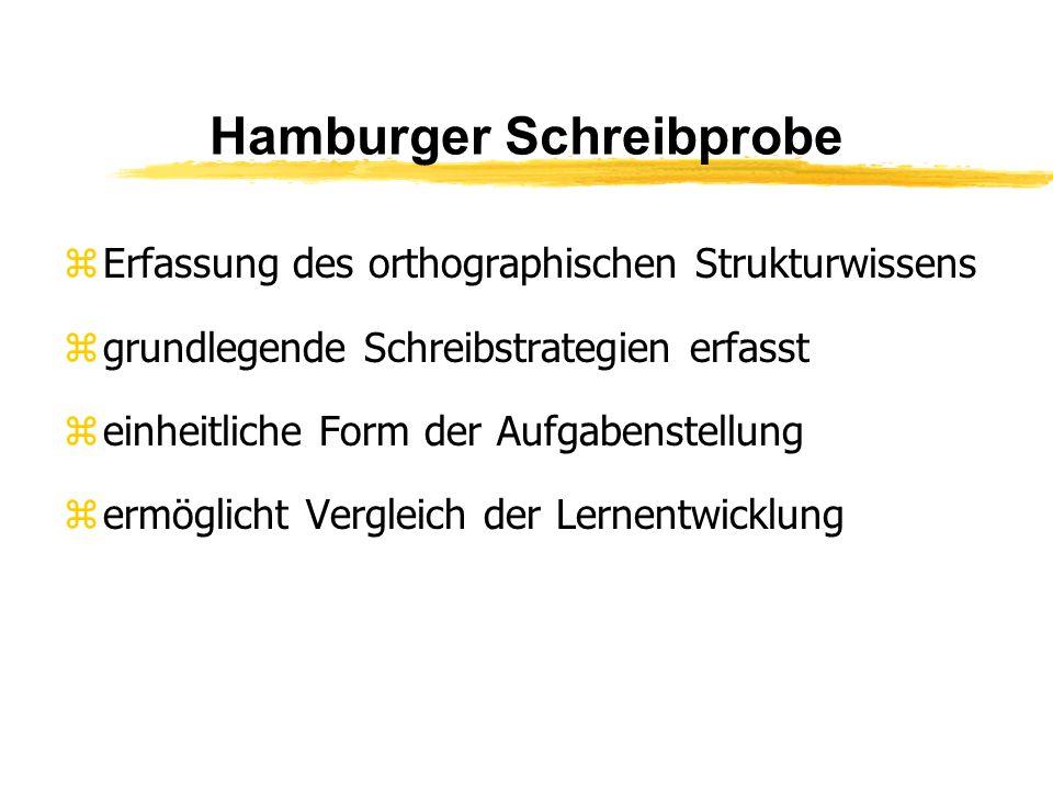 Hamburger Schreibprobe zErfassung des orthographischen Strukturwissens zgrundlegende Schreibstrategien erfasst zeinheitliche Form der Aufgabenstellung