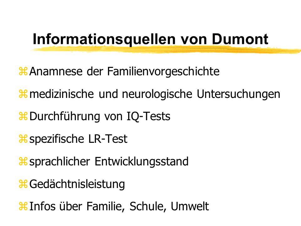 Informationsquellen von Dumont zAnamnese der Familienvorgeschichte zmedizinische und neurologische Untersuchungen zDurchführung von IQ-Tests zspezifis