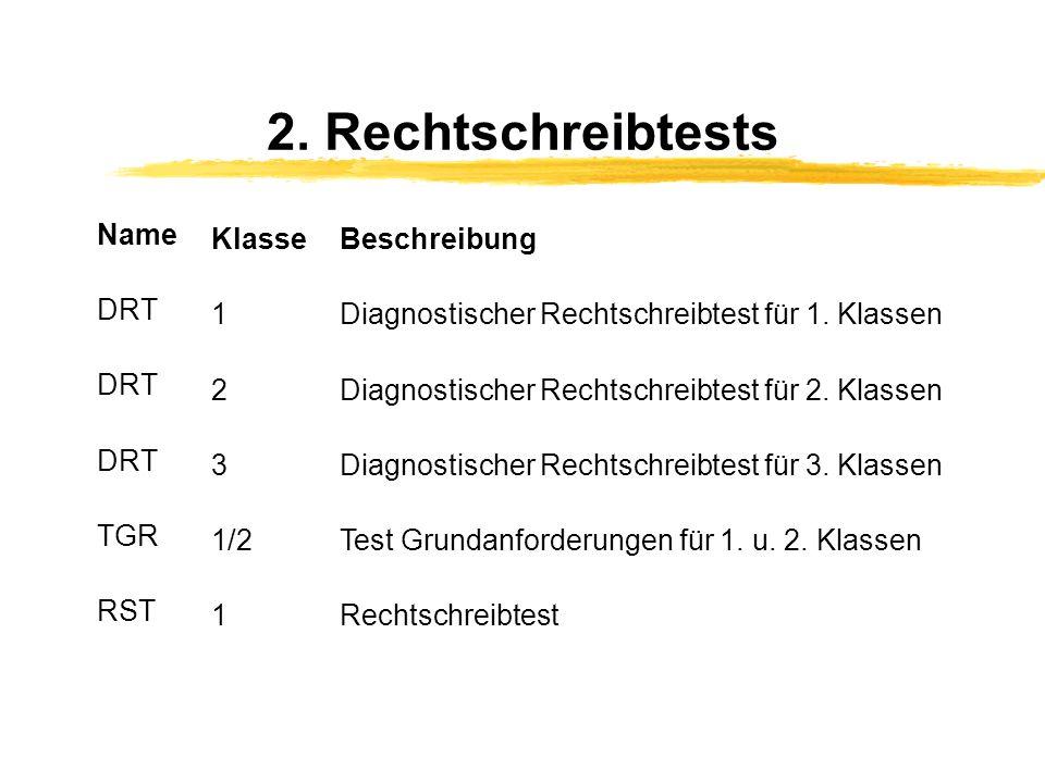 2. Rechtschreibtests Name KlasseBeschreibung DRT 1Diagnostischer Rechtschreibtest für 1. Klassen DRT 2Diagnostischer Rechtschreibtest für 2. Klassen D