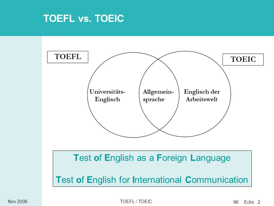 Nov 2006TOEFL / TOEIC IIK Ecks 3 Test of English as a Foreign Language TOEFL Formate: Punkte Dauer Paperbased TOEFL (pbT)310-6773 Stunden Computerbased TOEFL (cbT)0-3003,5 Stunden Internetbased TOEFL (ibT)0-1204 Stunden Speaking: 2 independent and 4 integrated tasks Writing: erweitert auf 2 Essays (1 integrated und 1 independent task) Integrated tasks: in Speaking und Writing Neuerungen im internetbased TOEFL