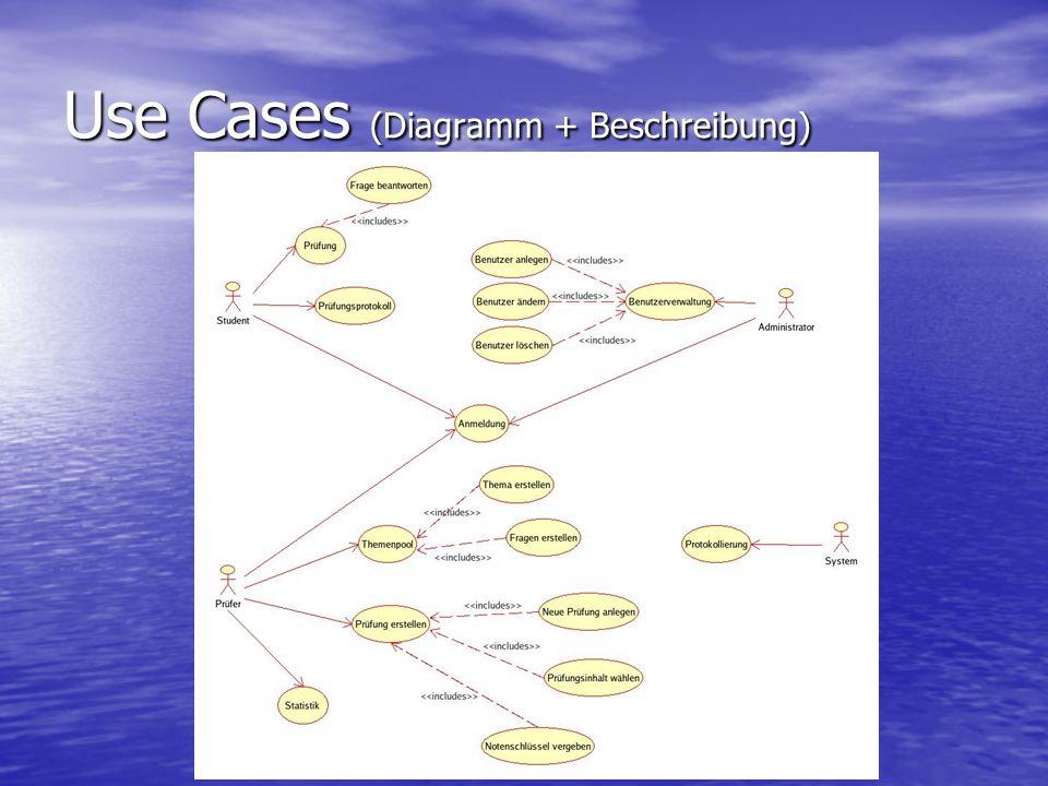 Use Cases (Diagramm + Beschreibung)