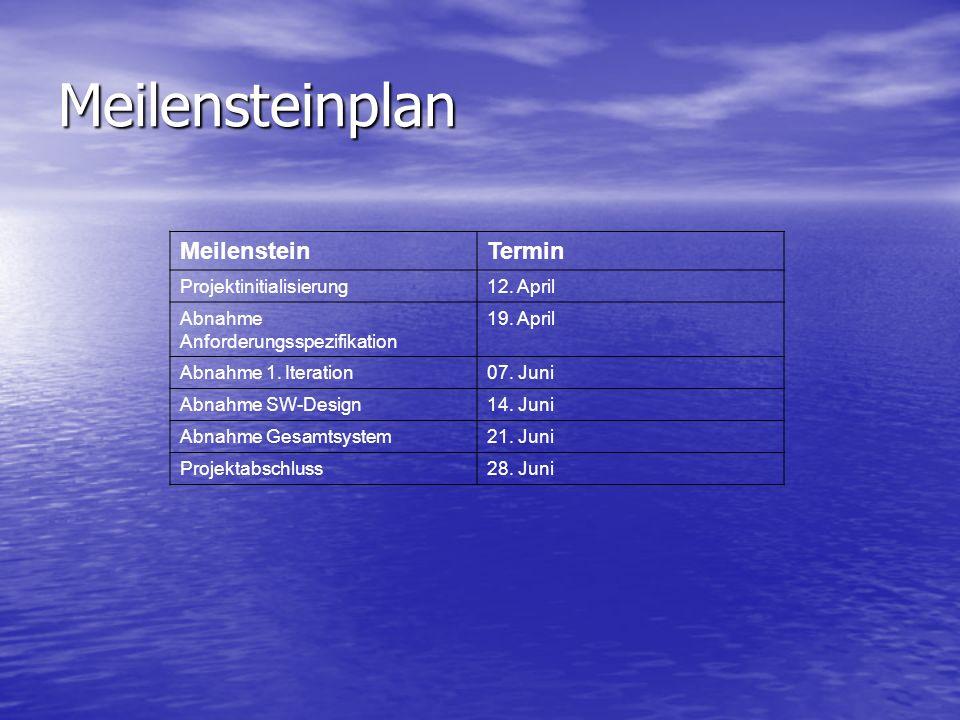 Meilensteinplan MeilensteinTermin Projektinitialisierung12. April Abnahme Anforderungsspezifikation 19. April Abnahme 1. Iteration07. Juni Abnahme SW-