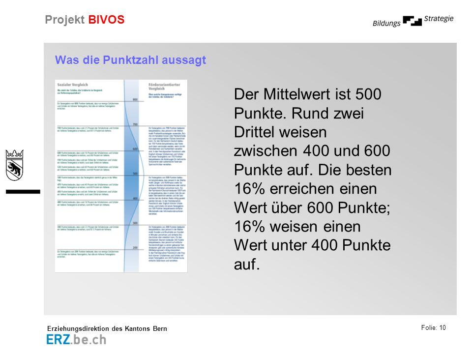 Erziehungsdirektion des Kantons Bern Projekt BIVOS Folie: 10 Was die Punktzahl aussagt Der Mittelwert ist 500 Punkte. Rund zwei Drittel weisen zwische
