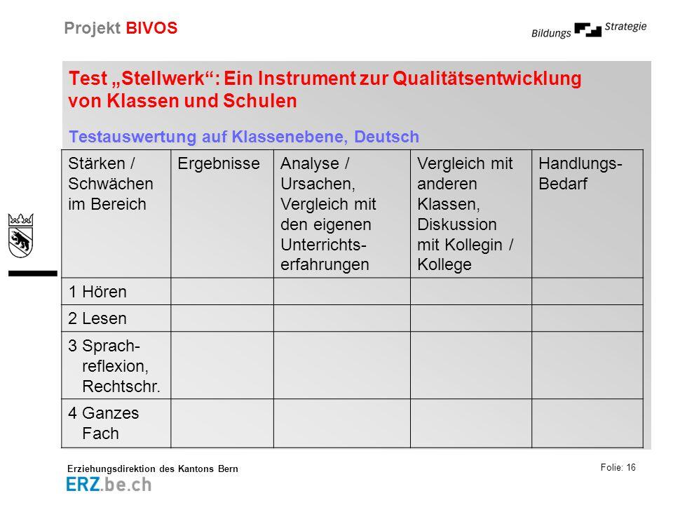 Erziehungsdirektion des Kantons Bern Projekt BIVOS Folie: 16 Test Stellwerk: Ein Instrument zur Qualitätsentwicklung von Klassen und Schulen Testauswe