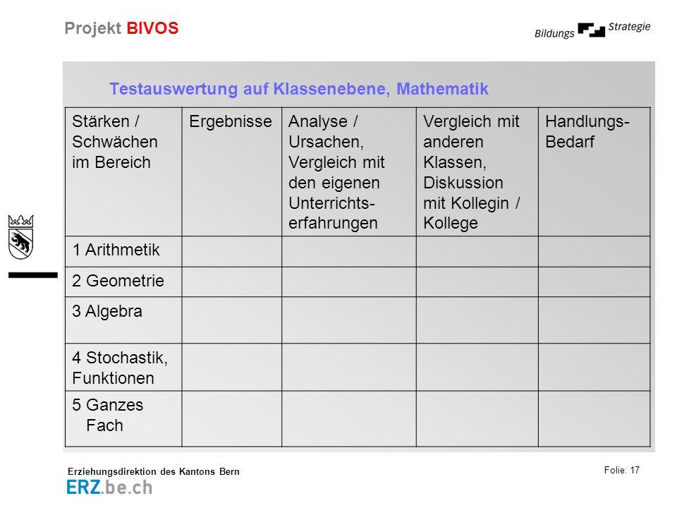 Erziehungsdirektion des Kantons Bern Projekt BIVOS Folie: 17 Testauswertung auf Klassenebene, Mathematik Stärken / Schwächen im Bereich ErgebnisseAnal