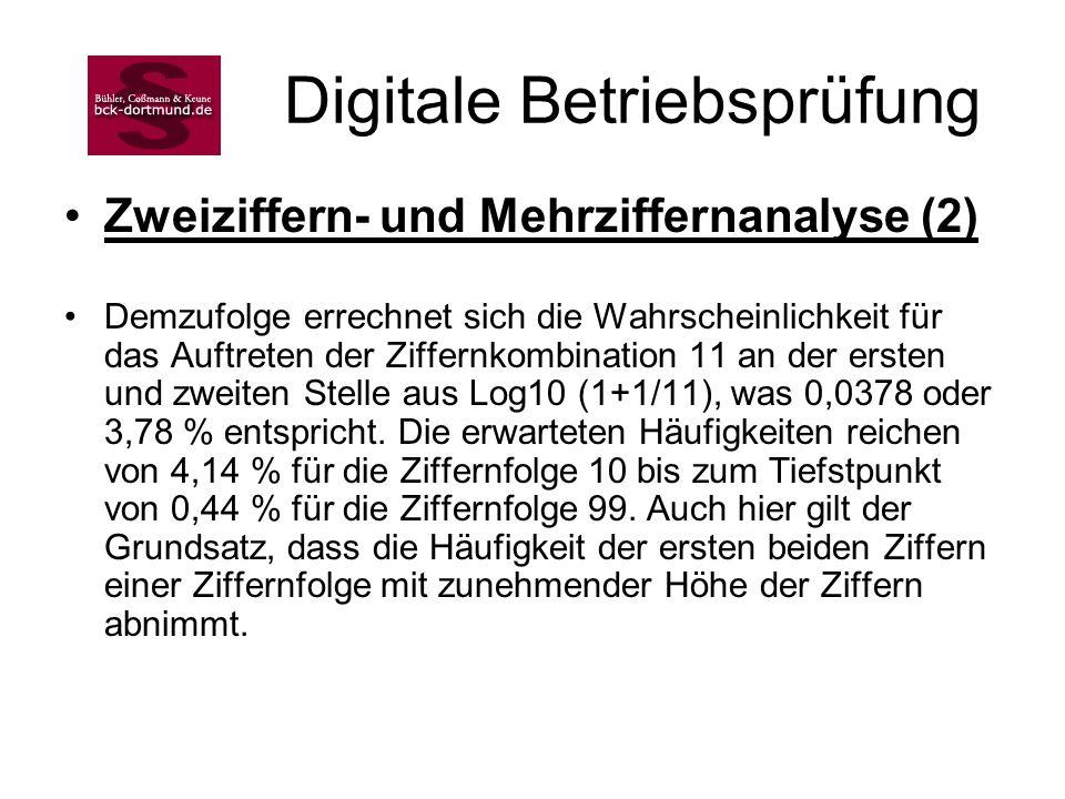 Digitale Betriebsprüfung Zweiziffern- und Mehrziffernanalyse (2) Demzufolge errechnet sich die Wahrscheinlichkeit für das Auftreten der Ziffernkombina