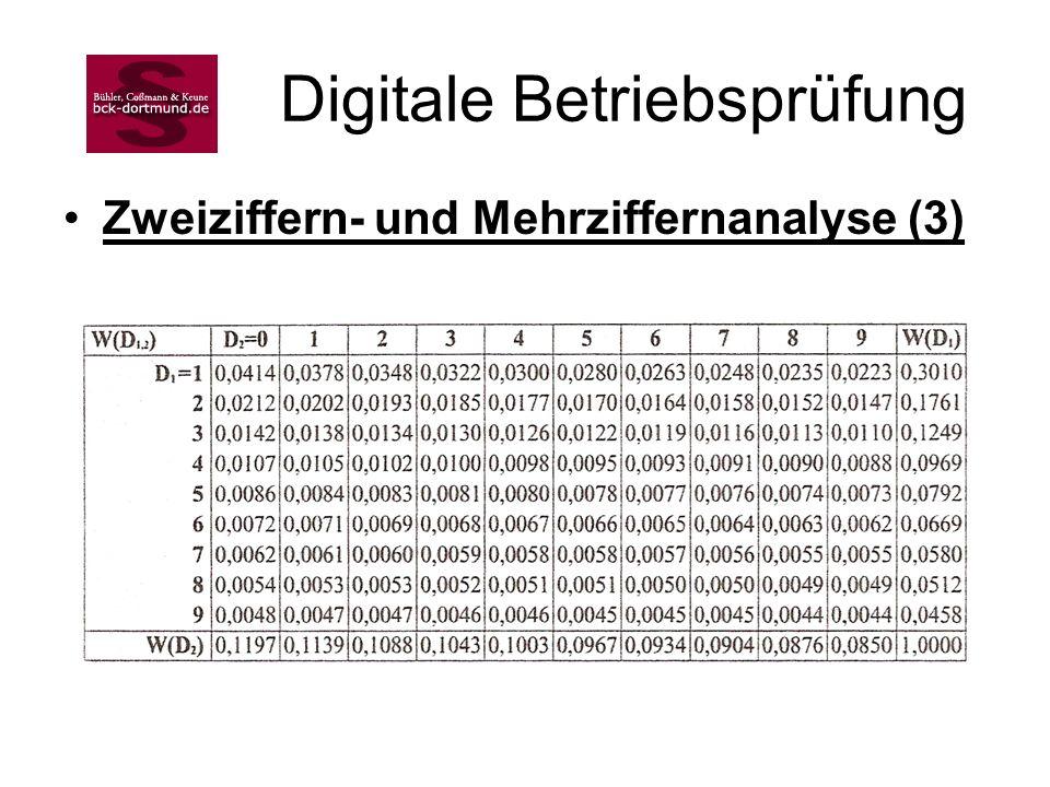 Digitale Betriebsprüfung Zweiziffern- und Mehrziffernanalyse (3)